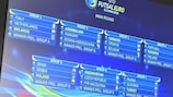 The UEFA Futsal EURO main round draw in full