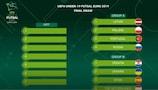 Футзальный ЕВРО U19: Латвия против России