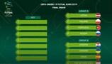 Sorteggio fase finale Futsal EURO Under 19