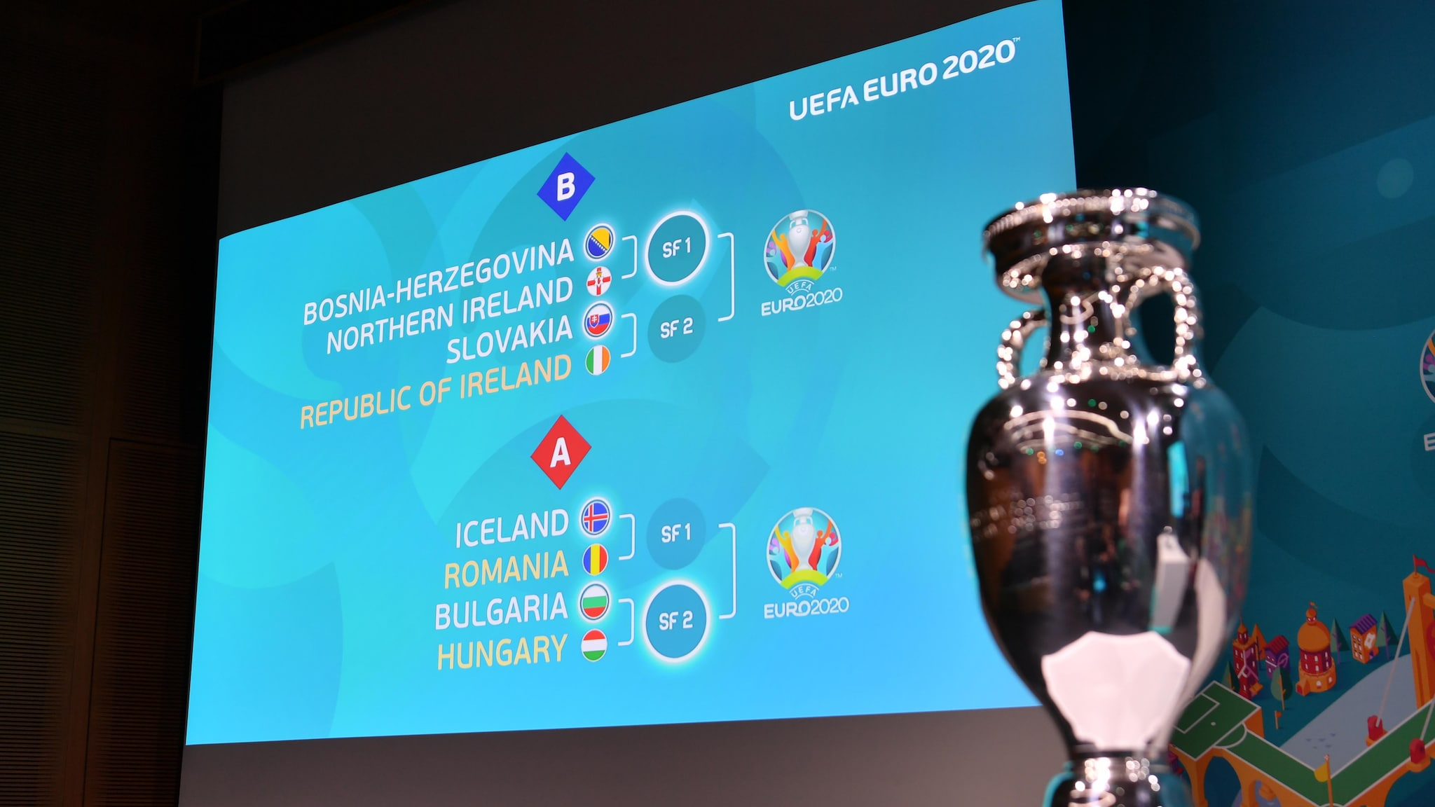 World Cup Draw 2020 Time.Uefa Euro 2020 Play Offs All You Need To Know European