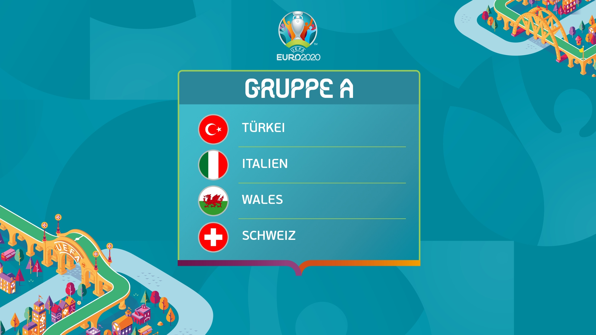 Euro 2021 Gruppe A