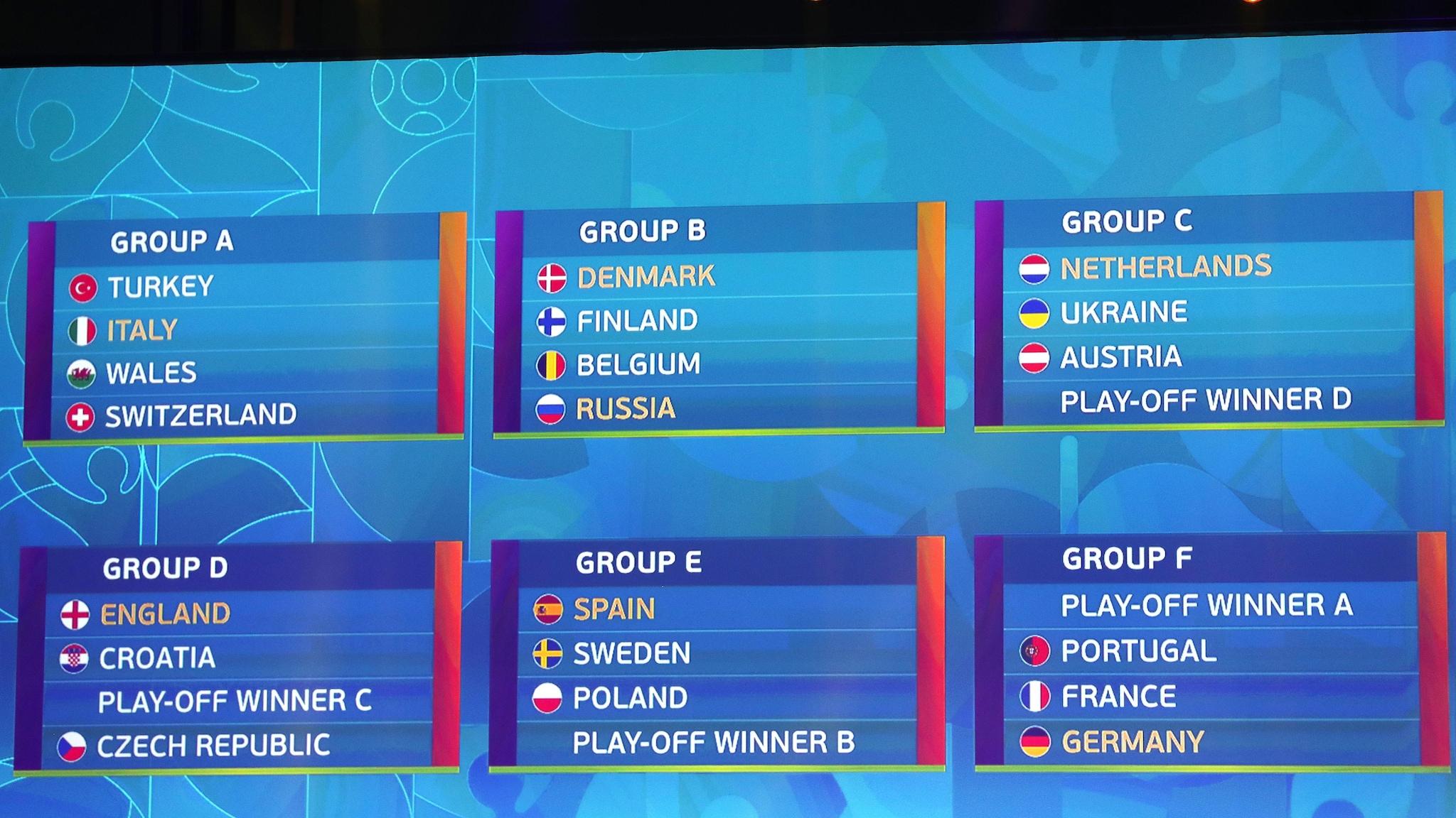 Uefa Euro Spielplan