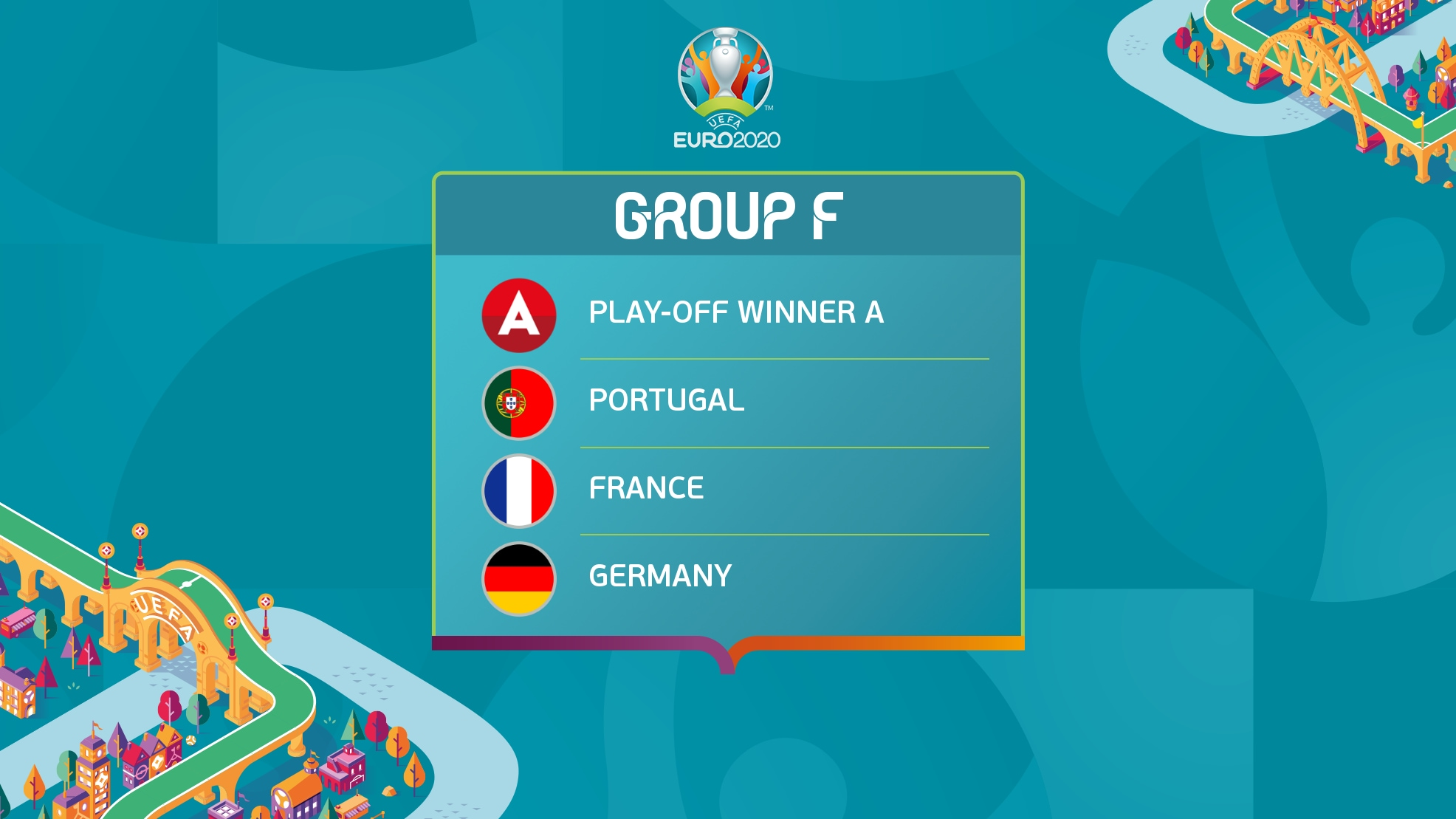 Image result for uefa euro 2020 draw group f