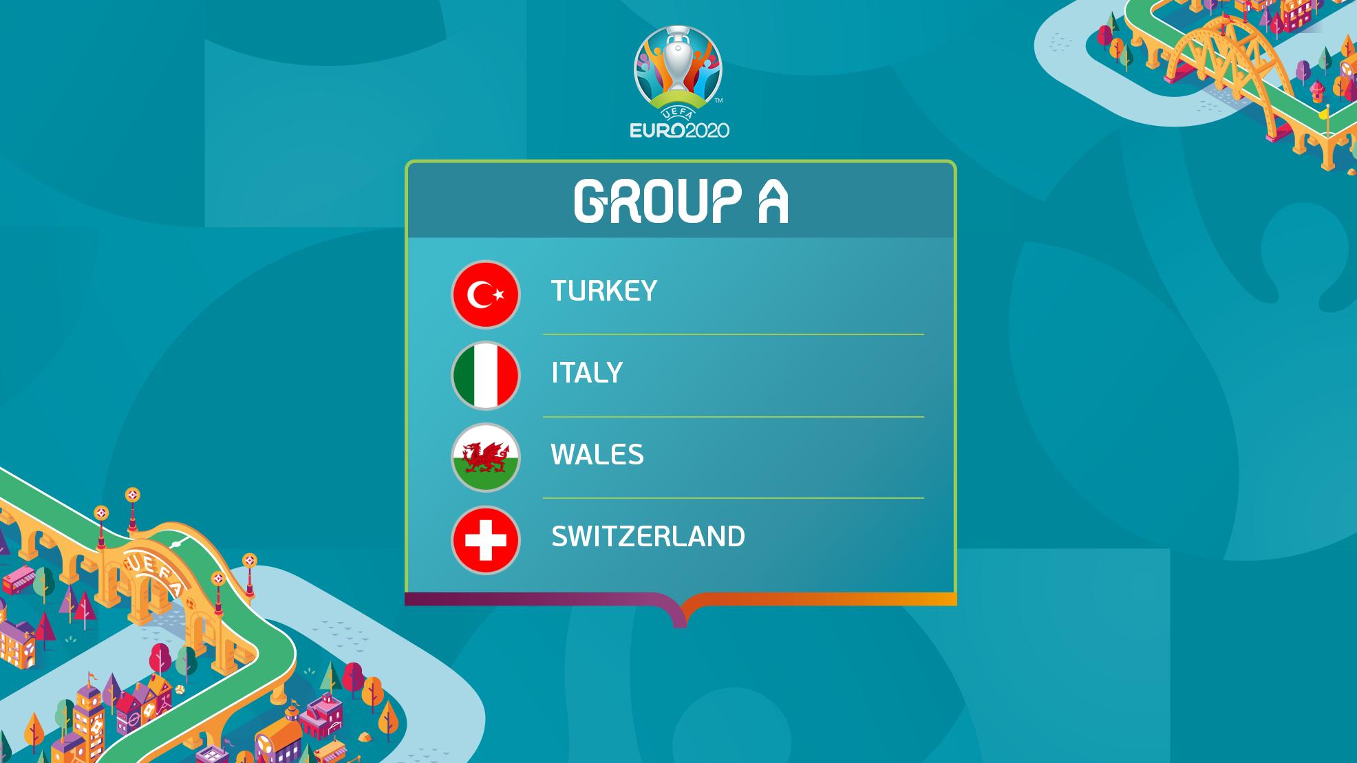 EURO 2020 - Group A Groupa