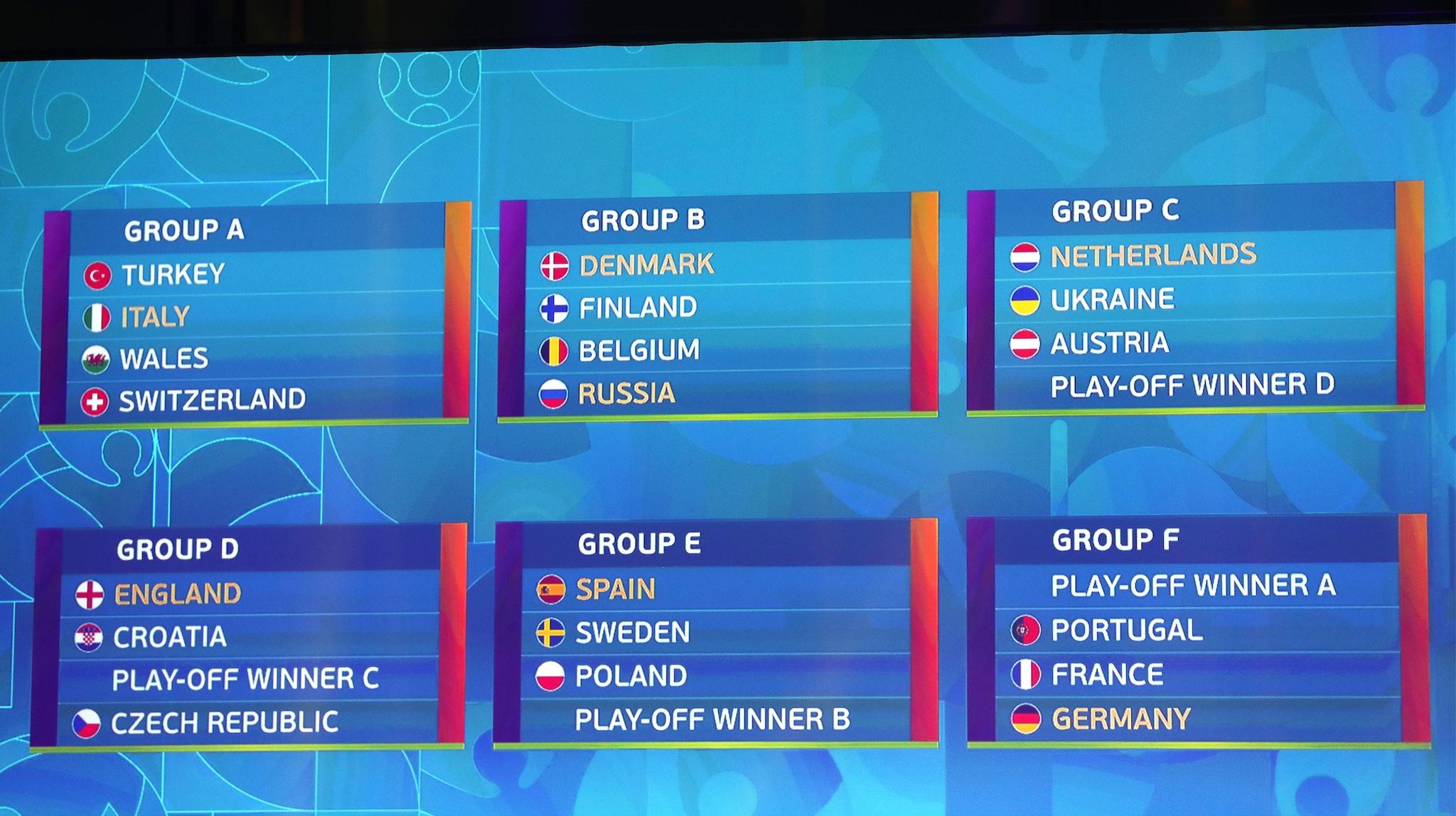 Em Spielplan Uefa