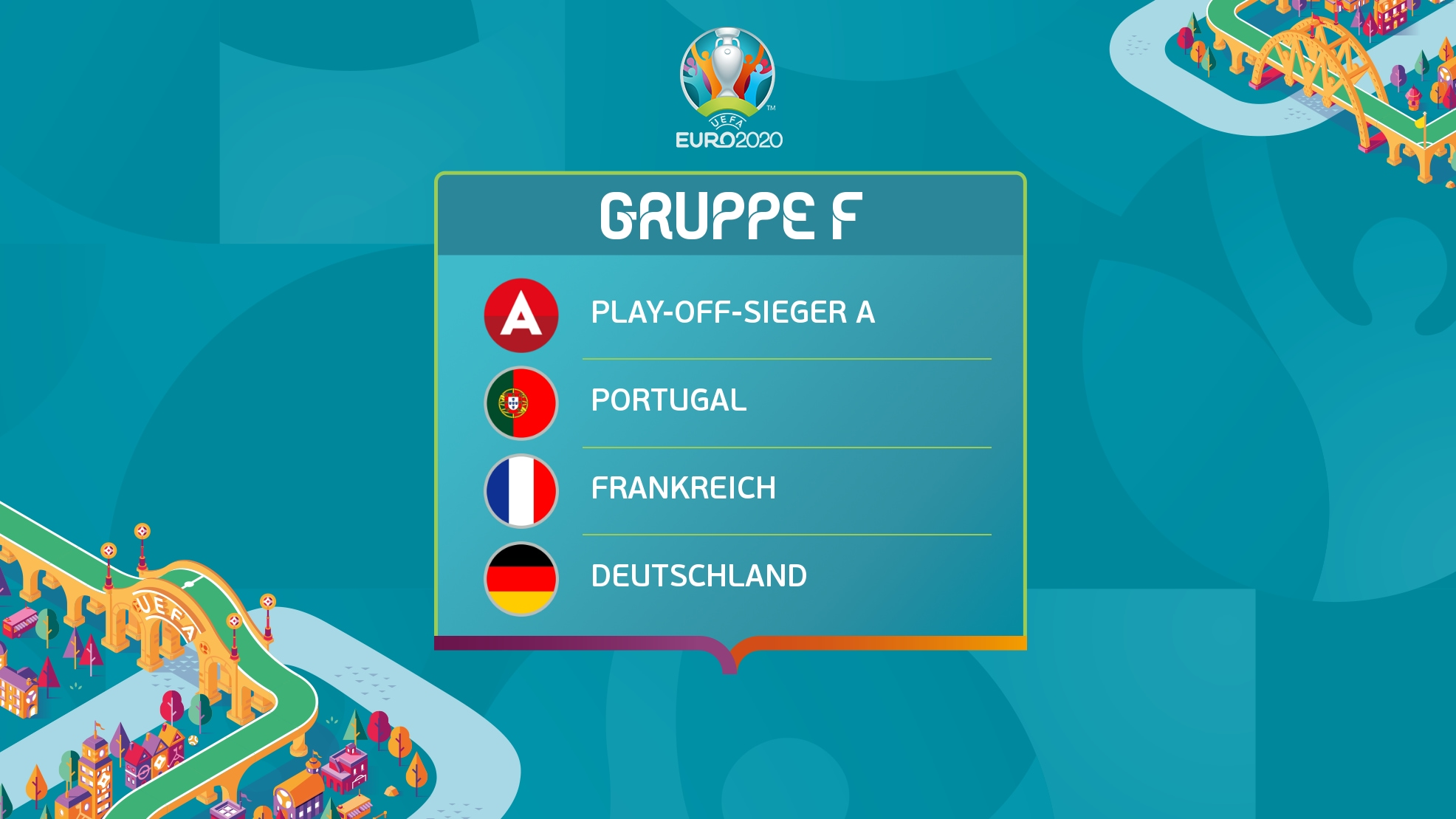 Euro 2020 Gruppe F