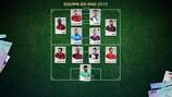 Anunciada a Equipa do Ano 2019 dos adeptos do UEFA.com
