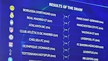The draw for the UEFA Champions League round of 16 has been made