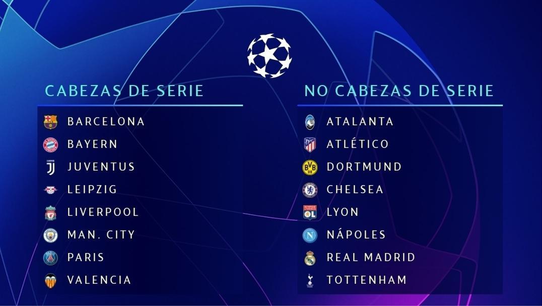 Champions League Todo Sobre El Sorteo De Los Octavos De Final Uefa Champions League Uefa Com