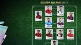 Equipa do Ano 2019 dos adeptos do UEFA.com revelada