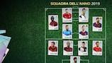 Svelata la Squadra dell'Anno 2019 dei tifosi di UEFA.com