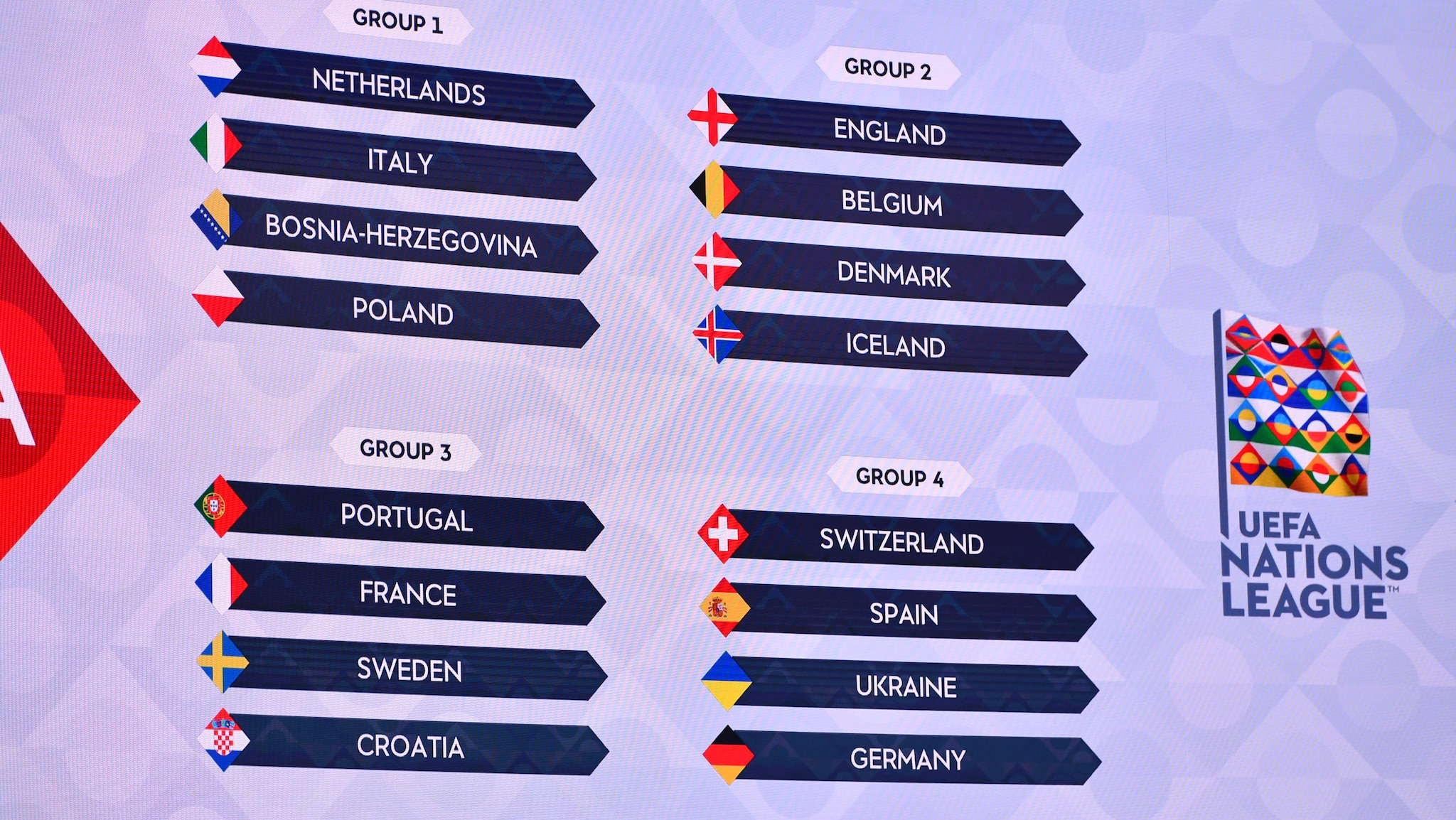 Nations League Gruppen