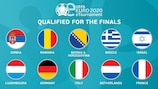 10 countries through to UEFA eEURO 2020 finals