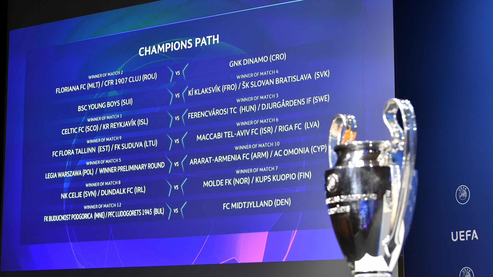 9+ Champions League Schedule