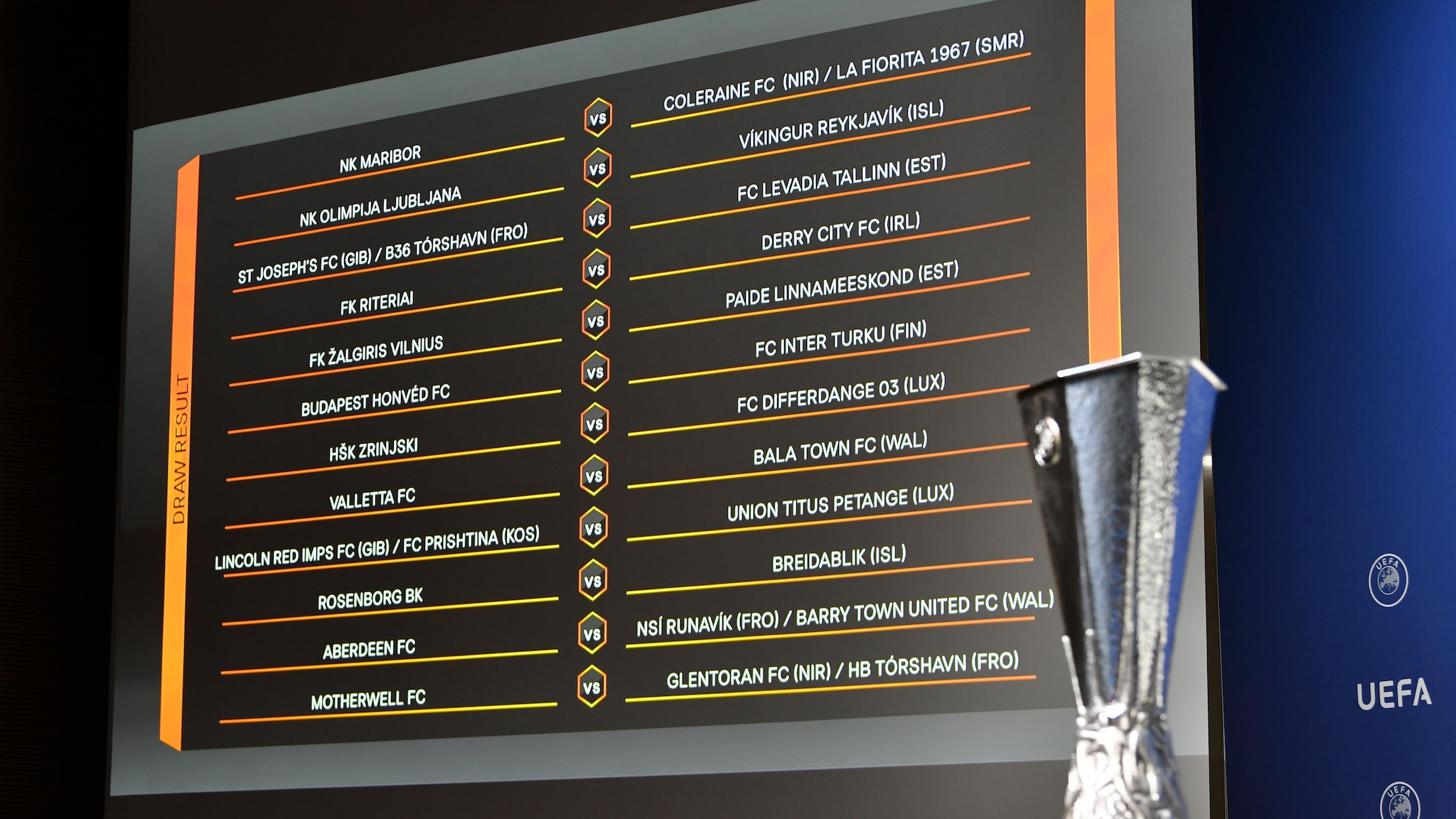 12++ Europa League Groups 2020/21