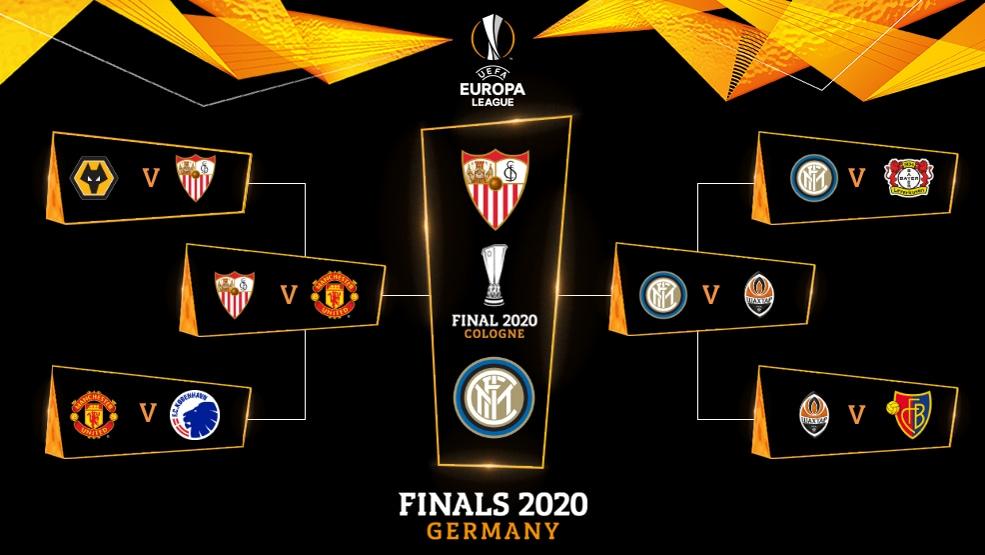 3.Liga Results - Betexplorer 3 Liga 2020 2021 Stats Soccer ...