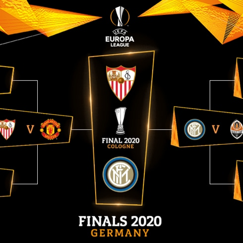 how the europa league winners enter the champions league uefa europa league uefa com how the europa league winners enter the