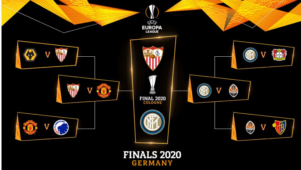Sorteio Liga Europa 2020/21 : Estes Sao Os Grupos Da Liga ...