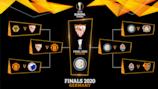 Сетка финального турнира