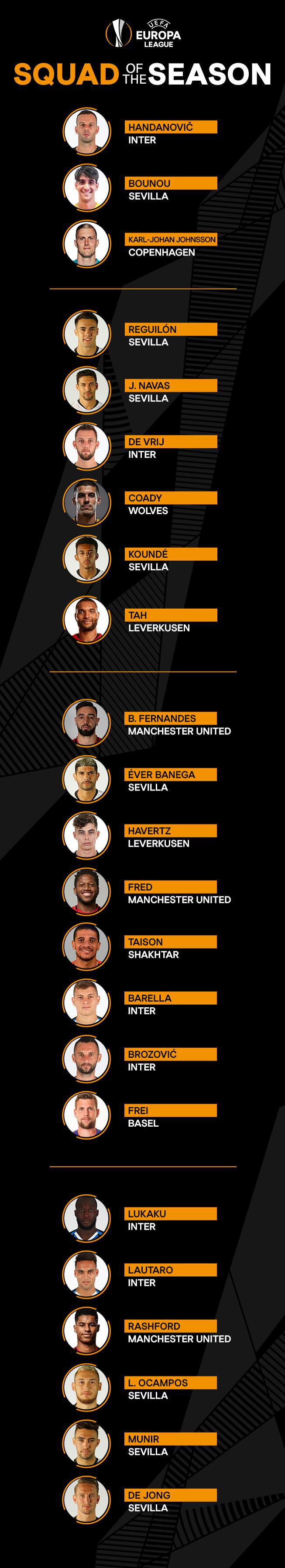 uefa europa league squad of the season uefa europa league uefa com uefa europa league squad of the season
