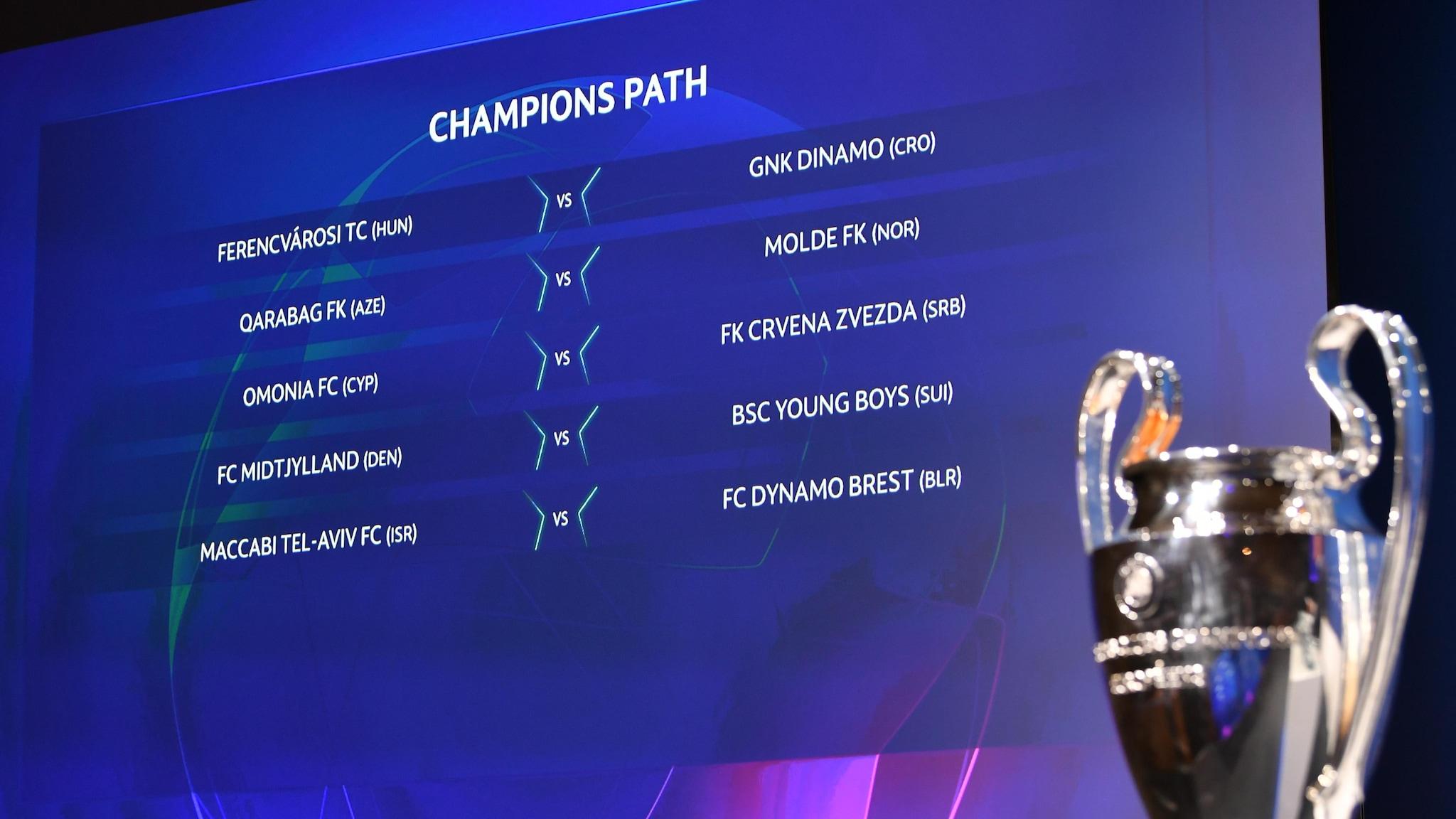 Championsleauge Auslosung