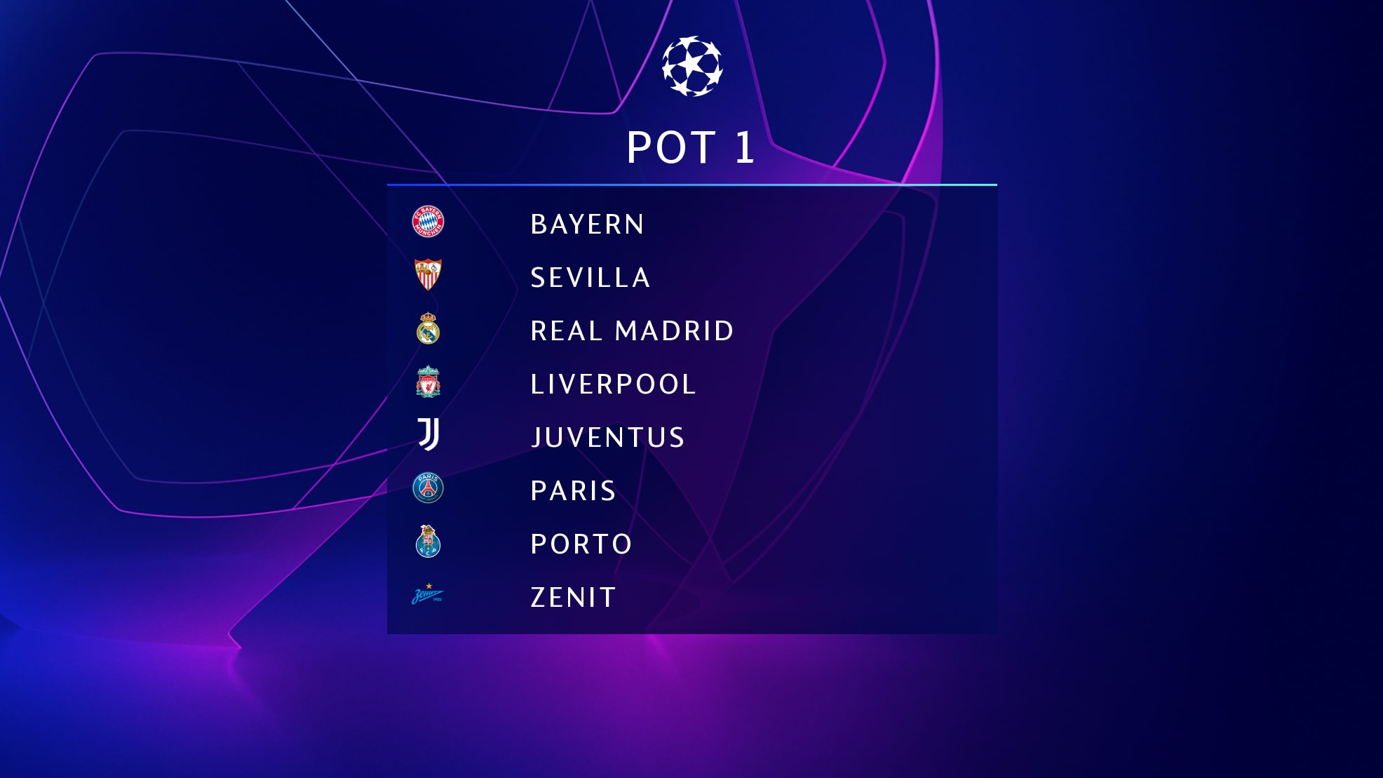 Group stage draw: Pot 1