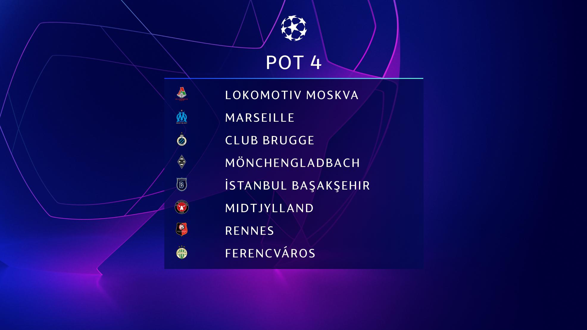 Group stage draw: Pot 4
