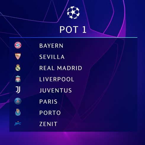 champions league group stage draw pot 2 uefa champions league uefa com champions league group stage draw pot