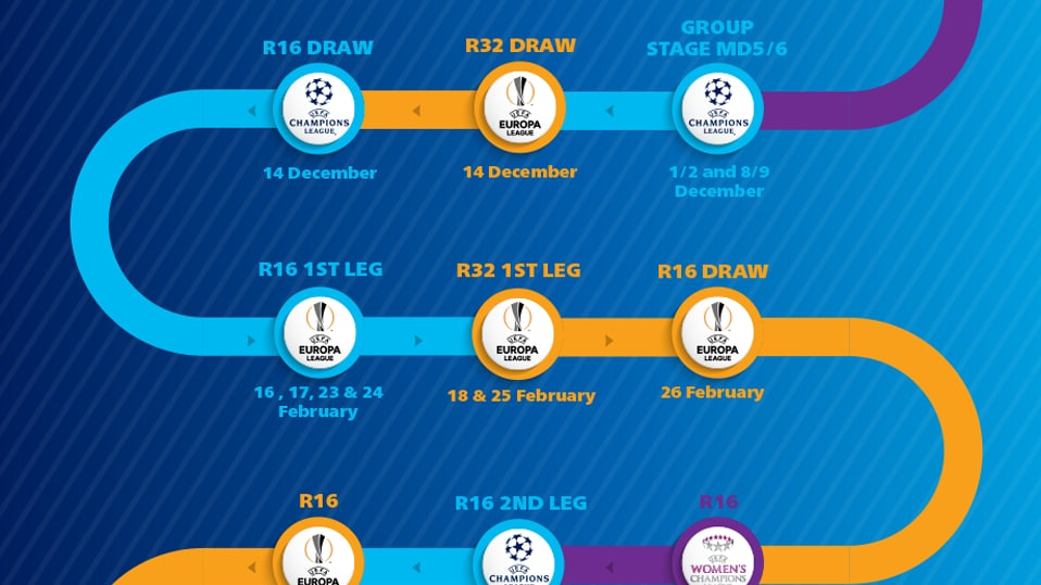 get uefa champions league 2020 21 schedule images most trend in the country get uefa champions league 2020 21