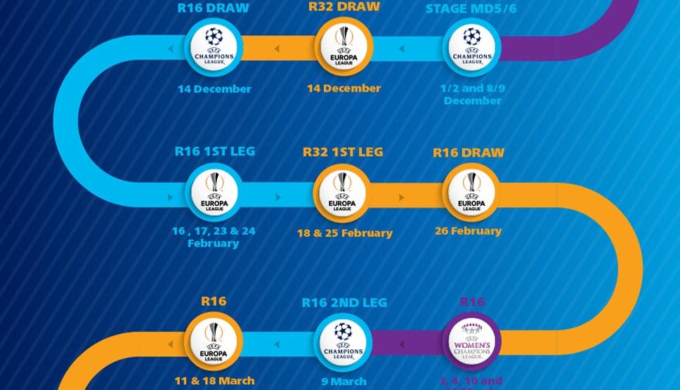 Calendrier Carnaval Dunkerque 2022 Ligue Des Nations De L Uefa 2021 2022 Calendrier | Calendrier Mar 2021