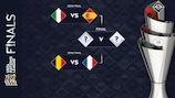 Nations League finals draw