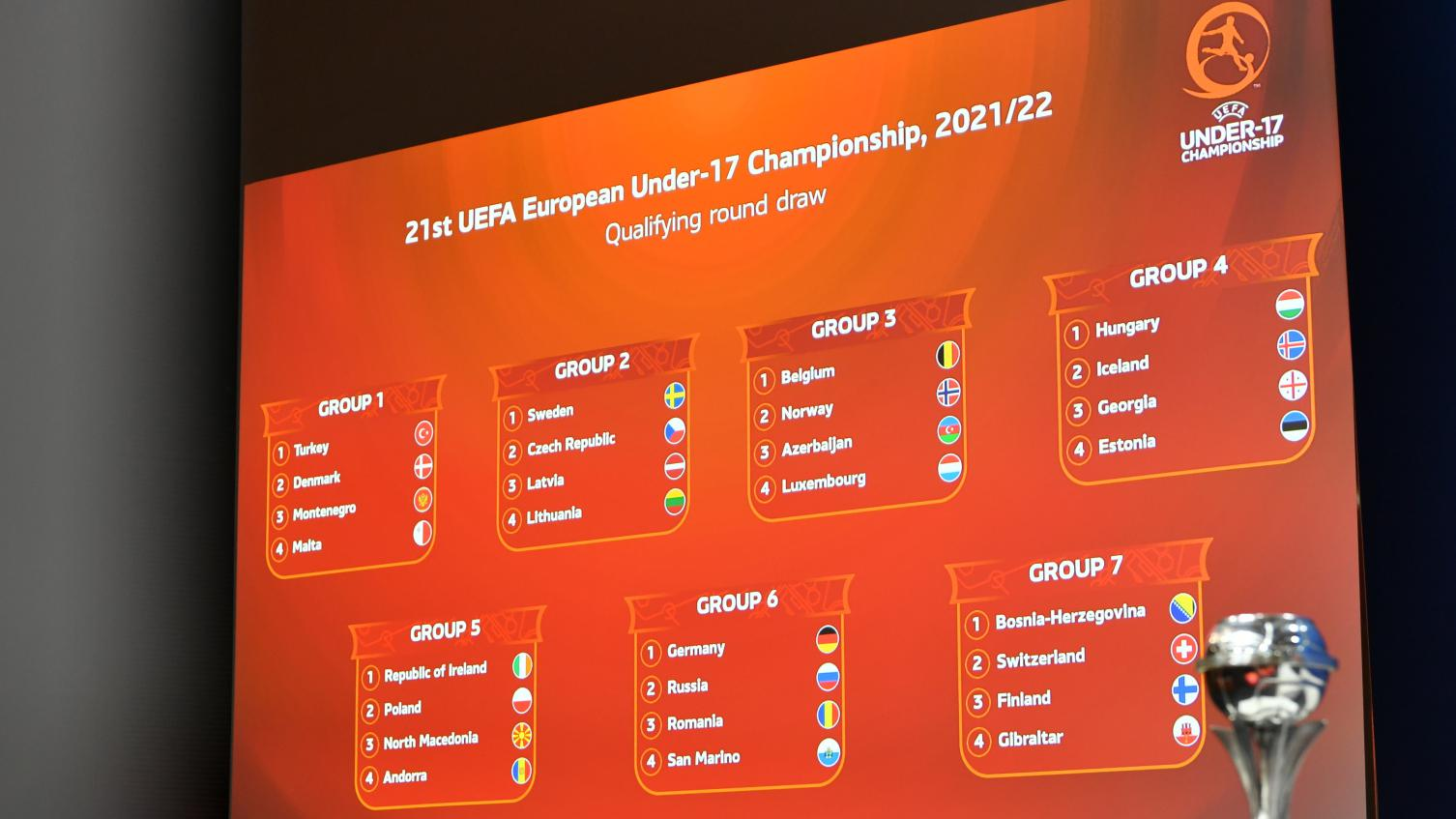 2021/22 U17 qualifying round groups