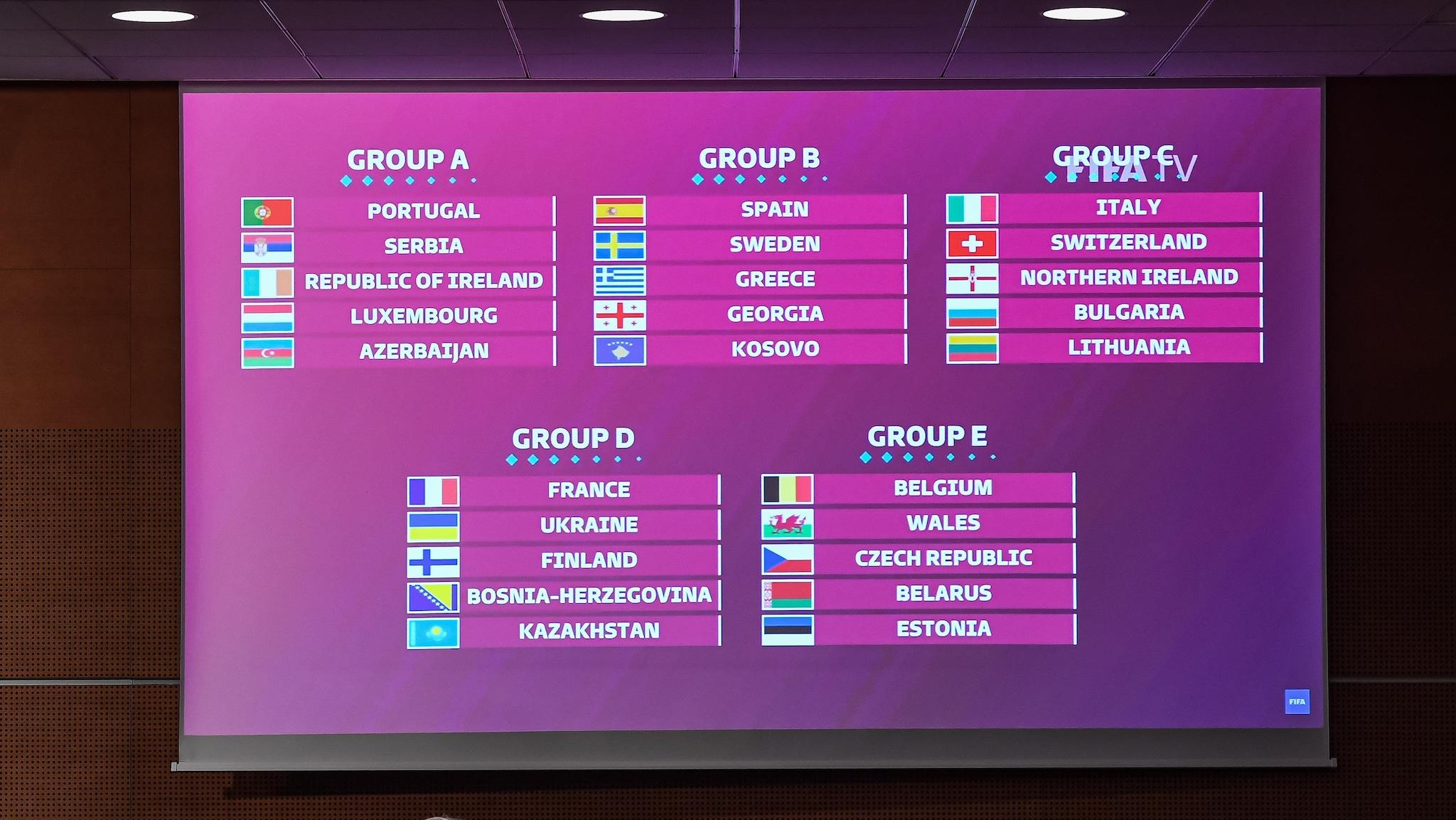 2022 World Cup qualifying draw: France vs Ukraine, England vs Poland