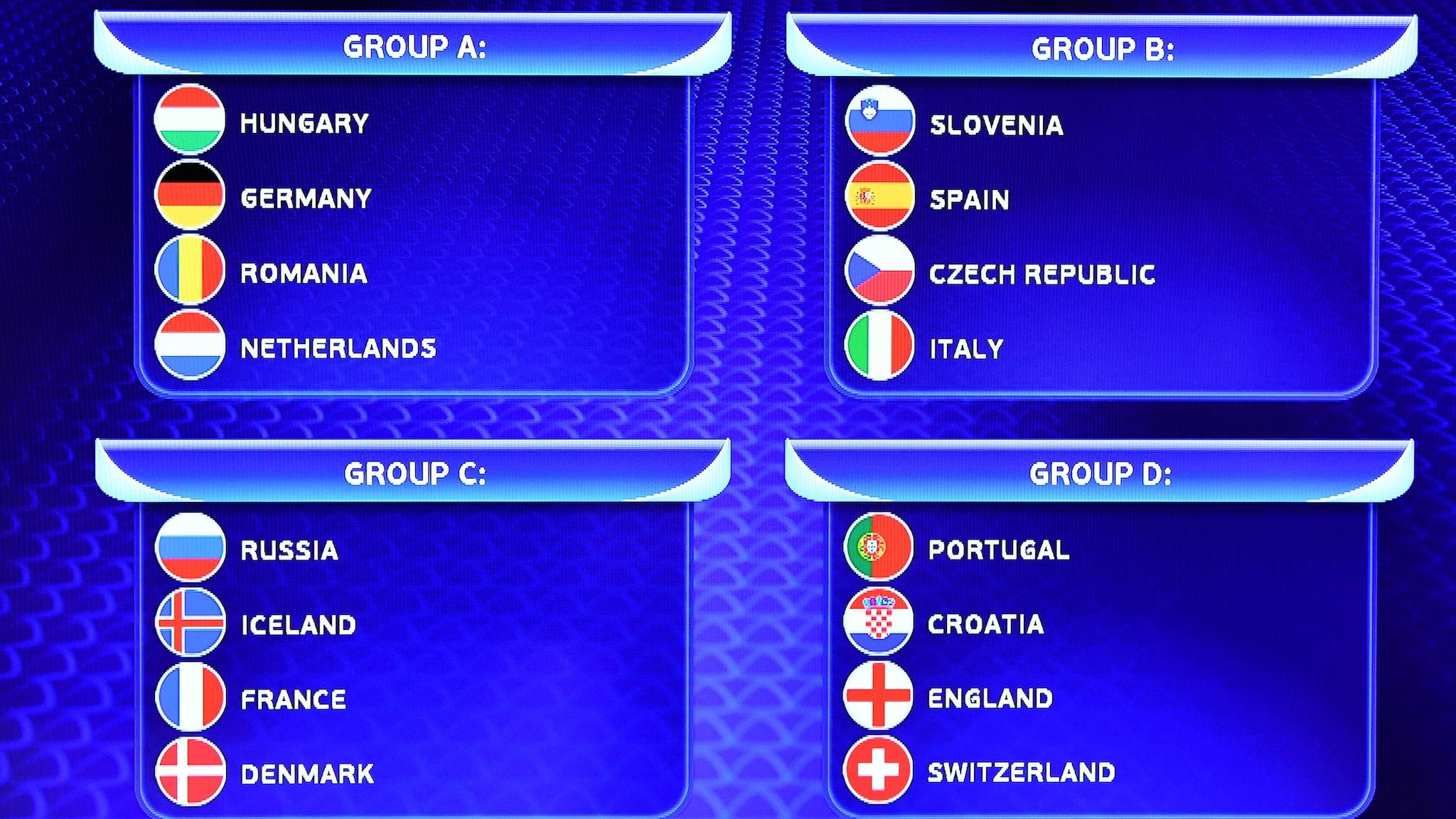 U21 draw: Spain vs Italy, Germany vs Dutch