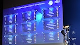 The qualifying draw for the 2021-23 UEFA European Under-21 Championship