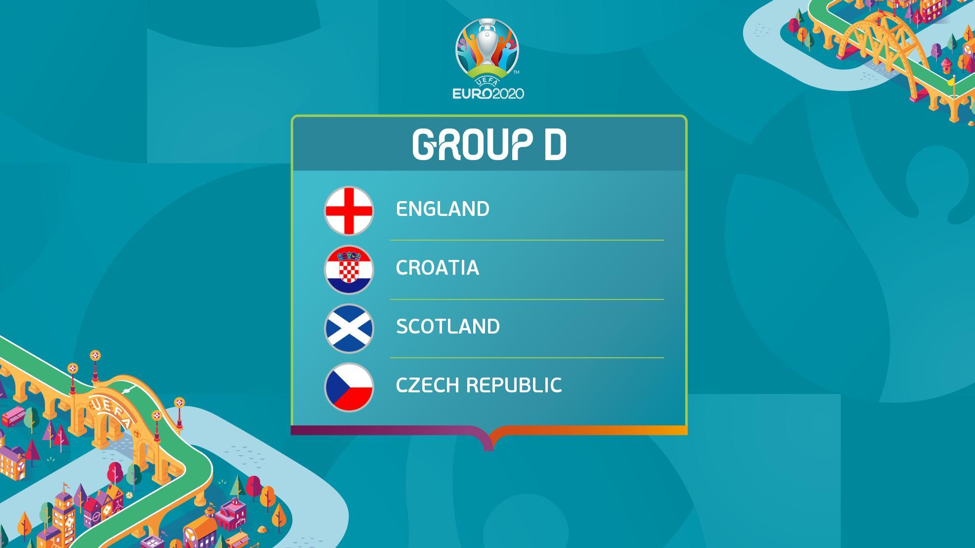 UEFA EURO 2020 Group D: England, Croatia, Scotland, Czech Republic | UEFA  EURO 2020 | UEFA.com