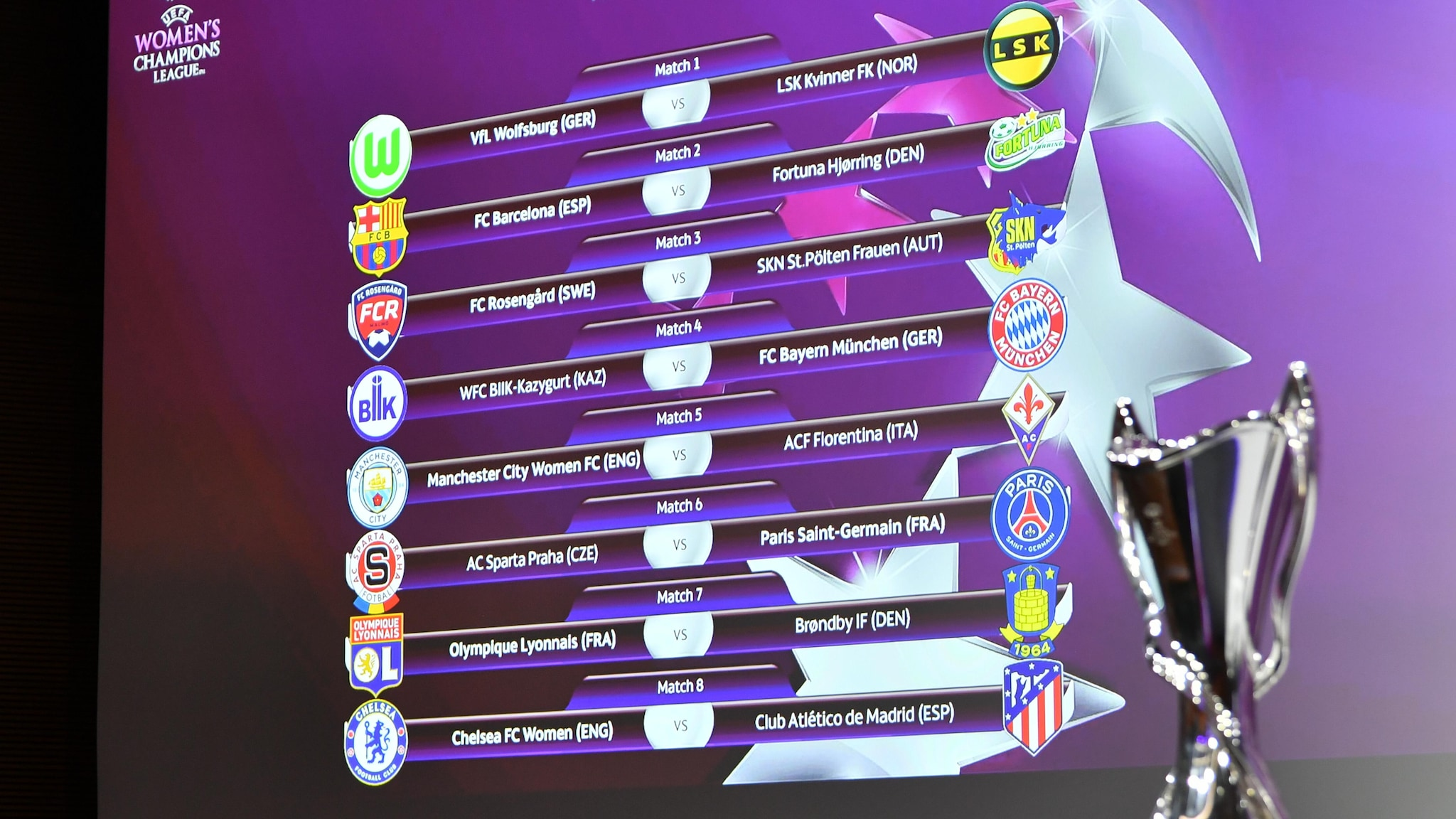 Women's Champions League round of 16 draw made