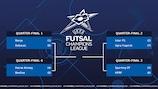 Guida alla fase finale di Futsal Champions League