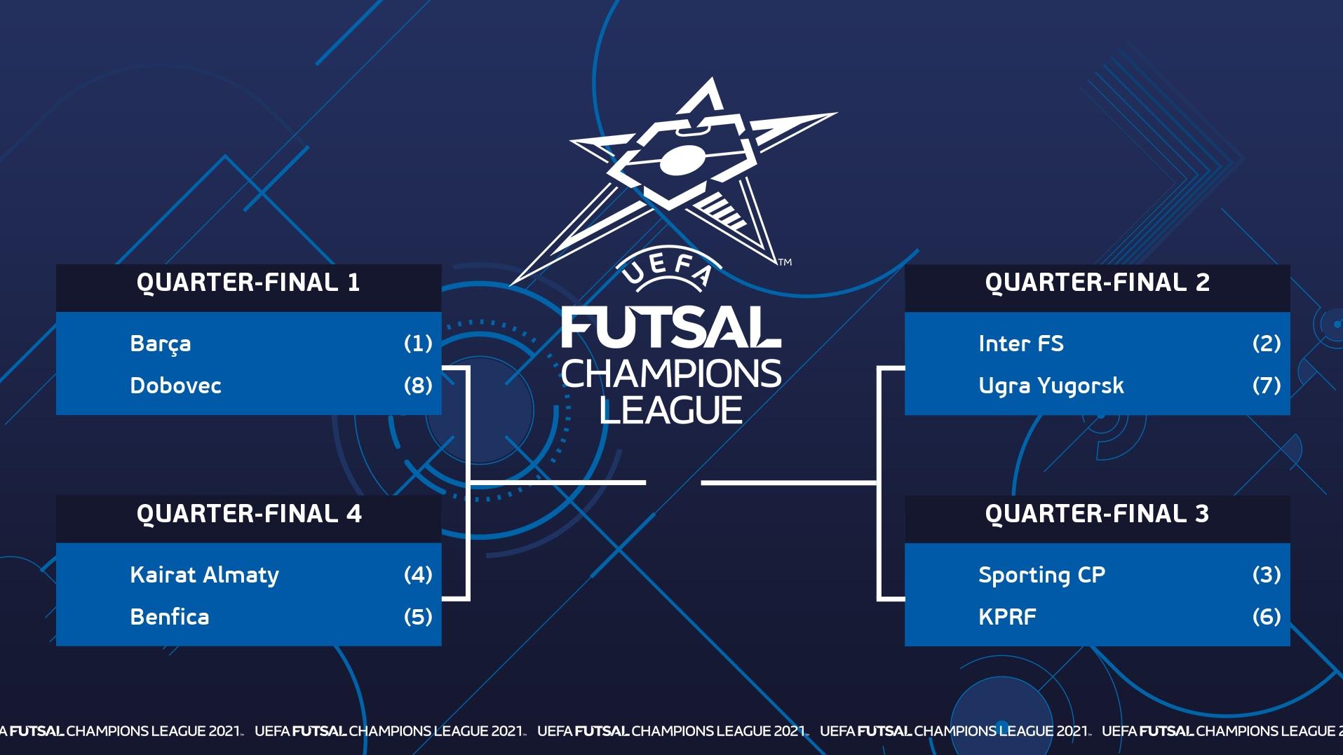 UEFA Futsal Champions League, le guide de la phase finale | Futsal Champions League | UEFA.com