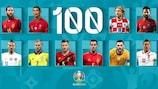 EURO 2020 centurions