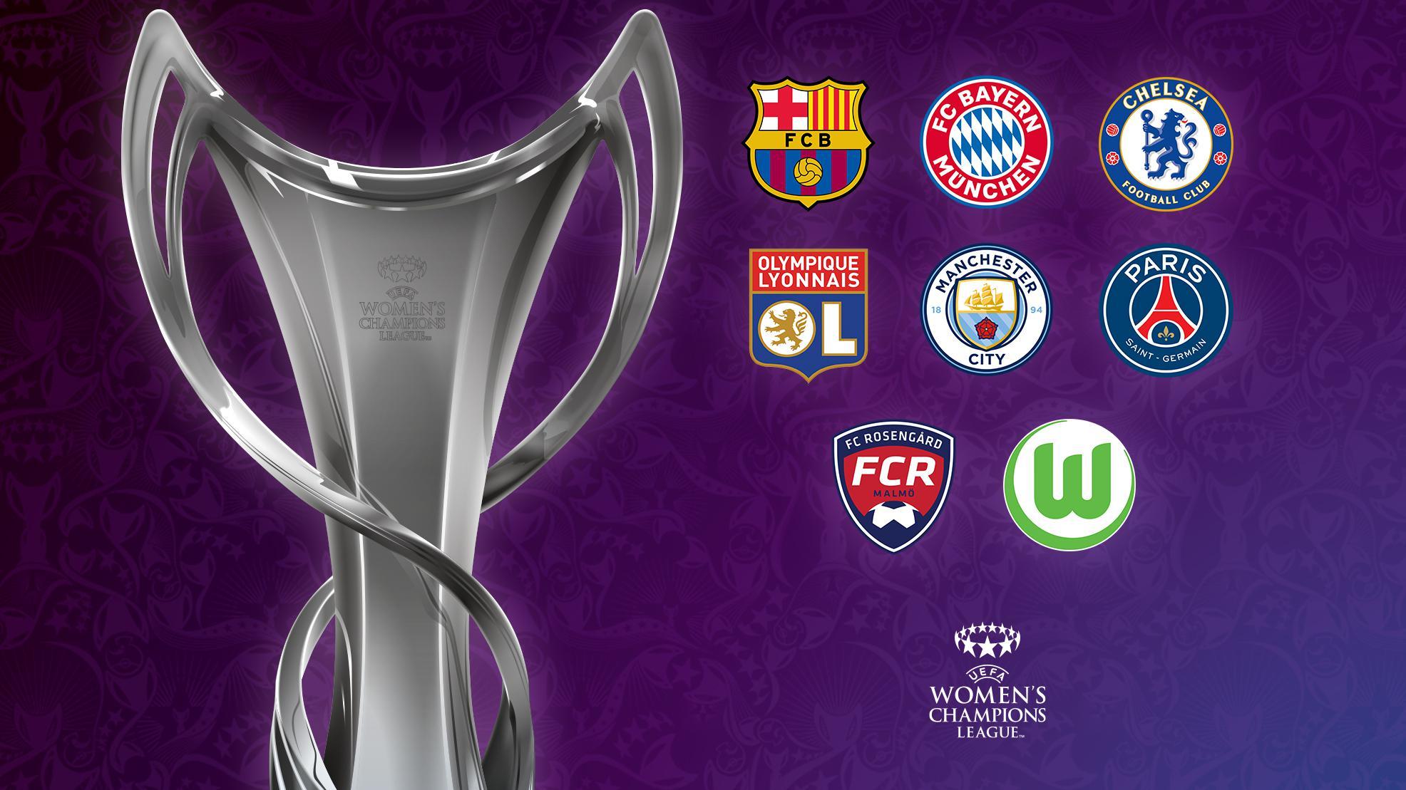 Women's Champions League: meet the quarter-finalists