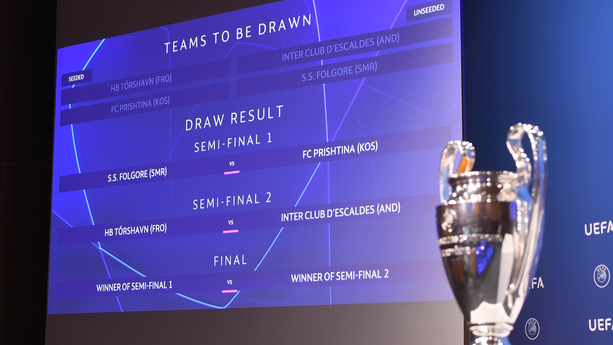 UEFA Champions League preliminary round draw