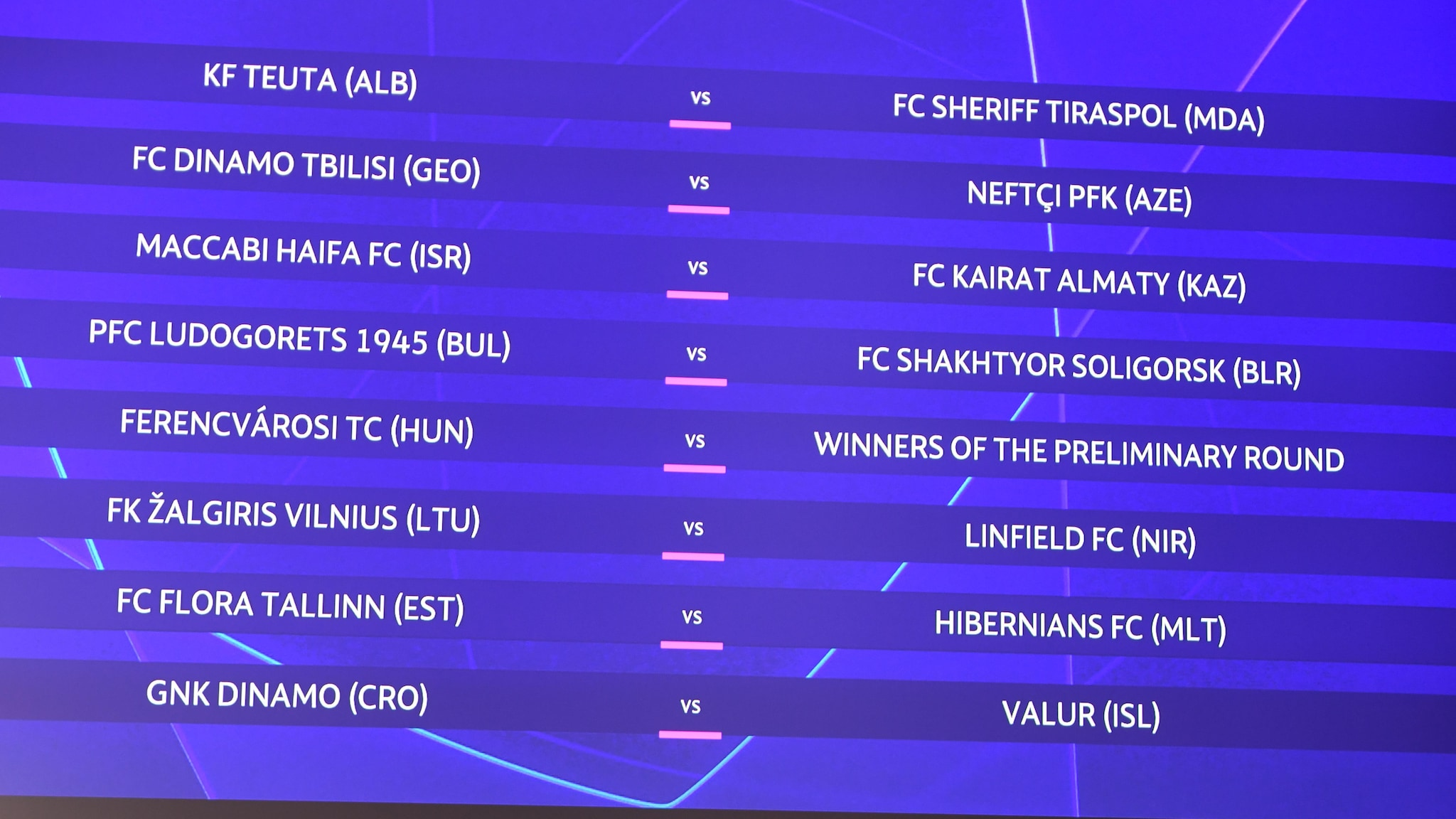UEFA Champions League first qualifying round draw
