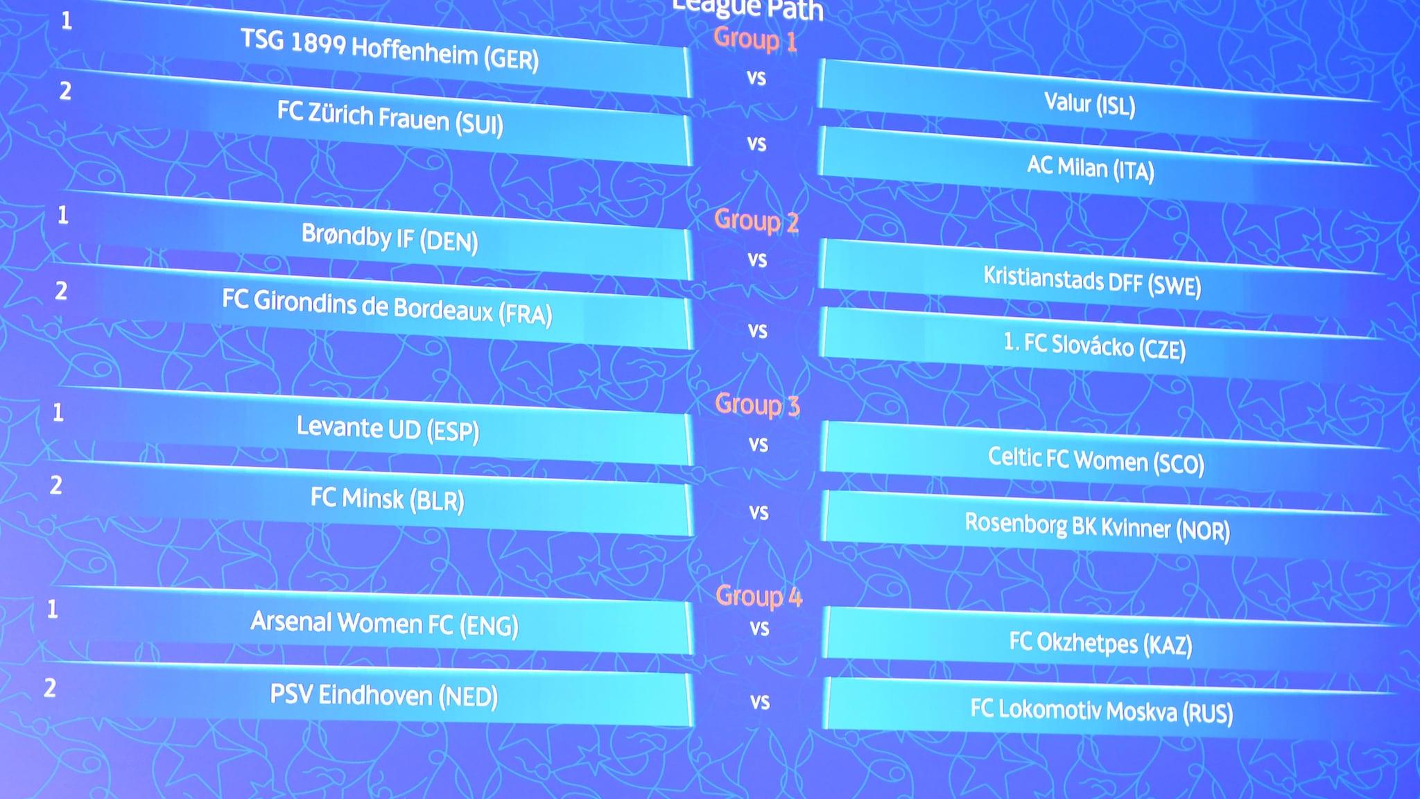 Women's Champions League round 1 draw