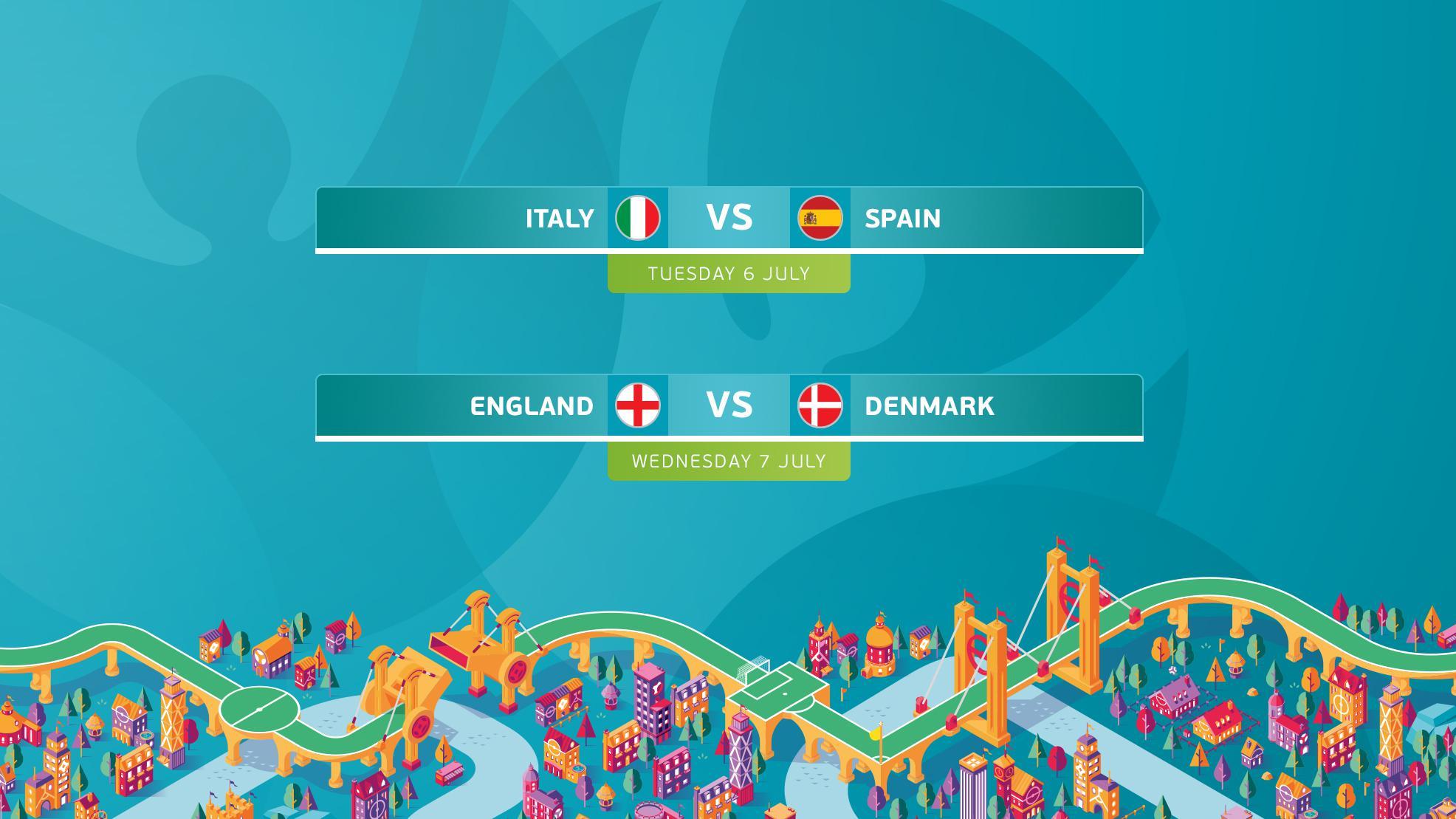 UEFA EURO 2020 semi-finals: Italy vs Spain, England vs Denmark