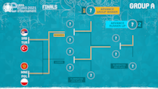 This is how the dual tournament bracket format works
