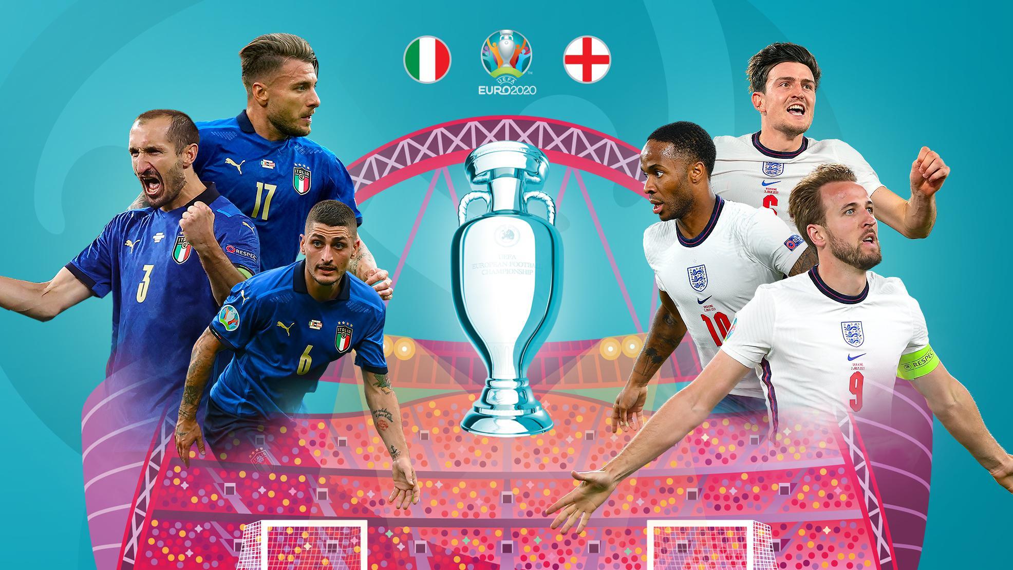 Nhận định bóng đá Italia vs Anh, 2h00 ngày 12/7, Chung kết EURO 2020