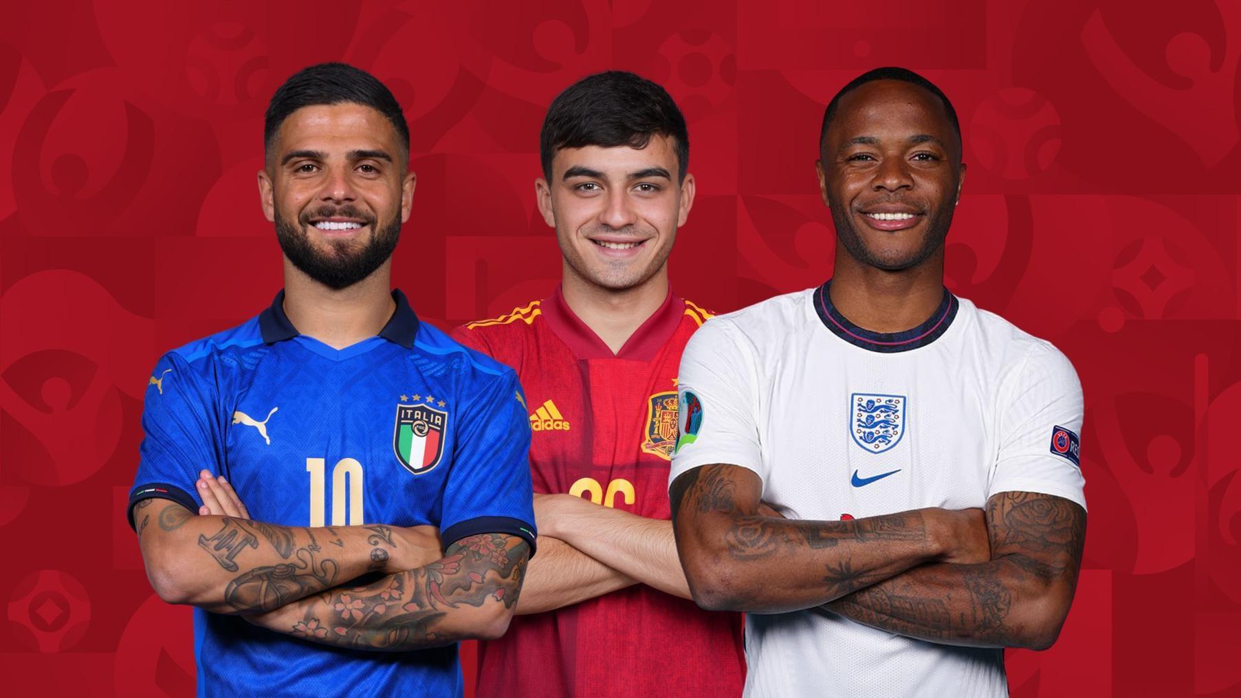 Fastest at EURO 2020?