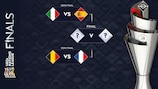 Nations League fixtures and results