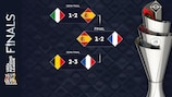 2020/21 Nations League results